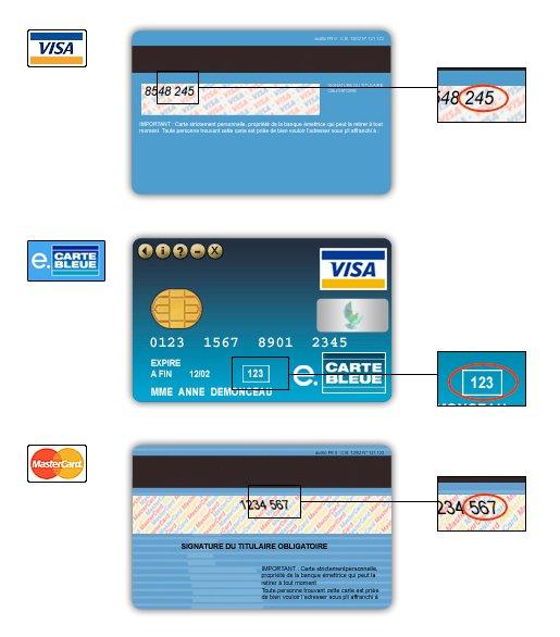 faux numero carte bancaire Credit bank personnel: Numero carte bancaire gratuit